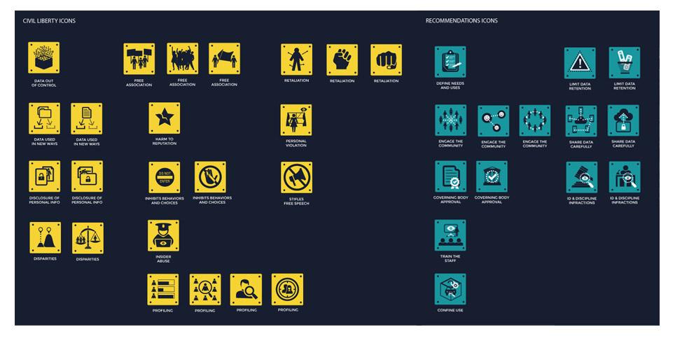 ACLU Washington - They Are Watching - Custom Icons
