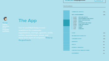 Mailchimp Annual Report Sample 2012